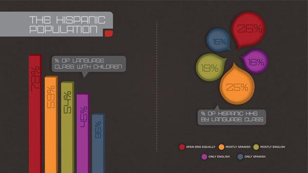 نمودارهای خلاقانه - طراحی اسلاید حرفه ای